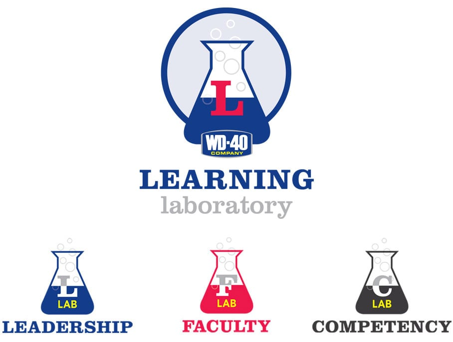 learning laboratory logos group