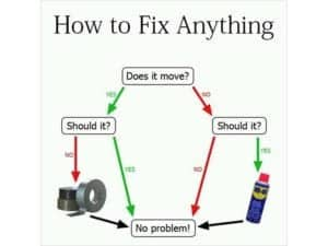 WD-40 and Duct Tape: A Marriage Made in Heaven