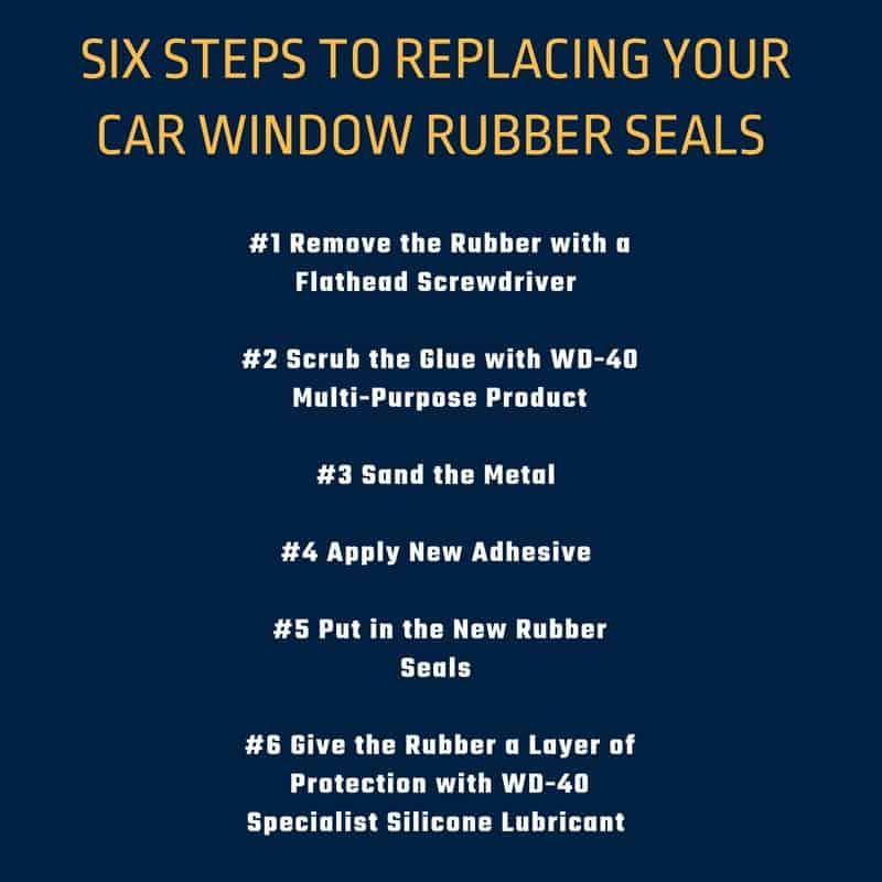 A Guide to Replacing Your Car Window Rubber Seals
