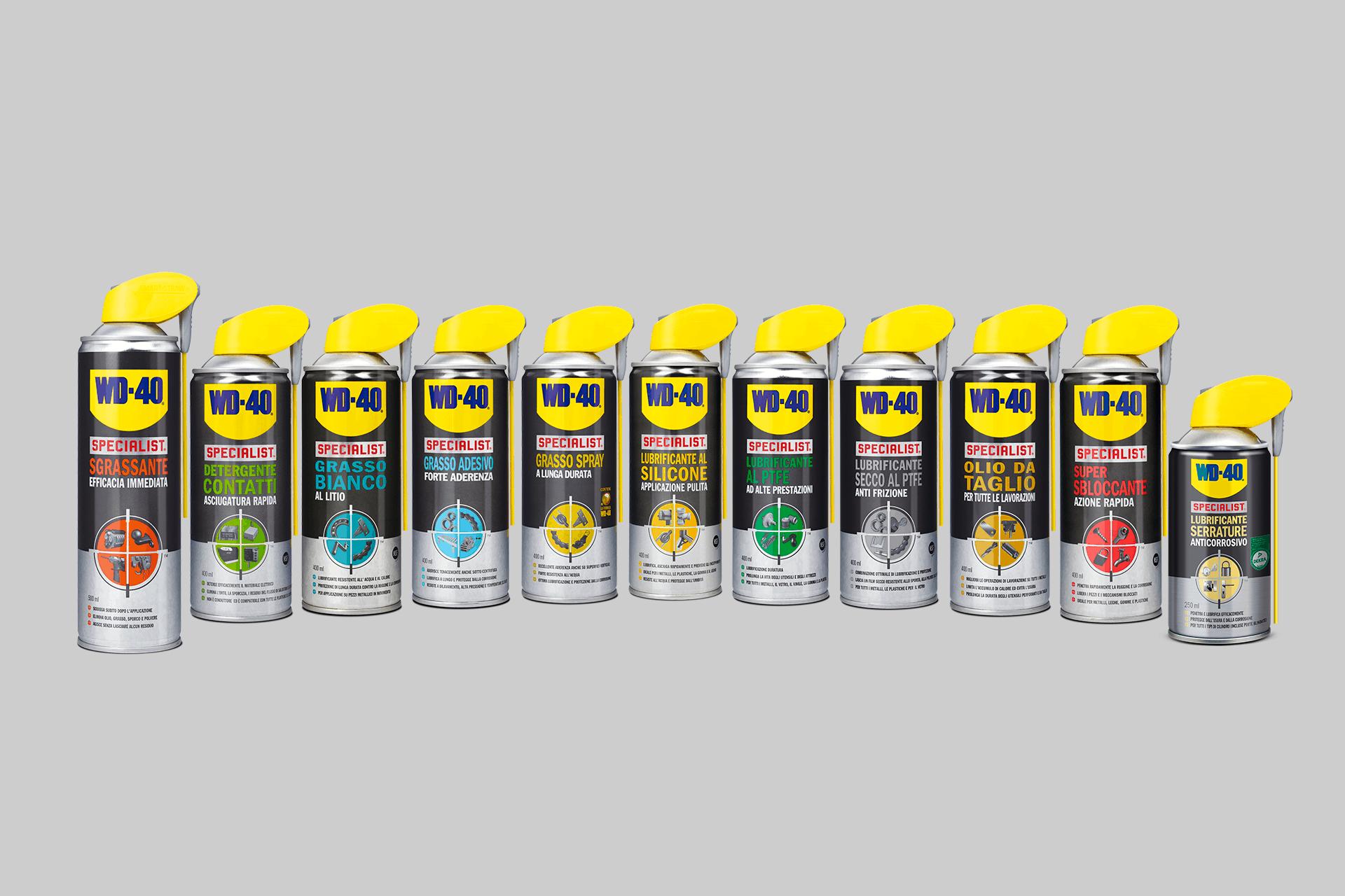 Quale lubrificante usare?