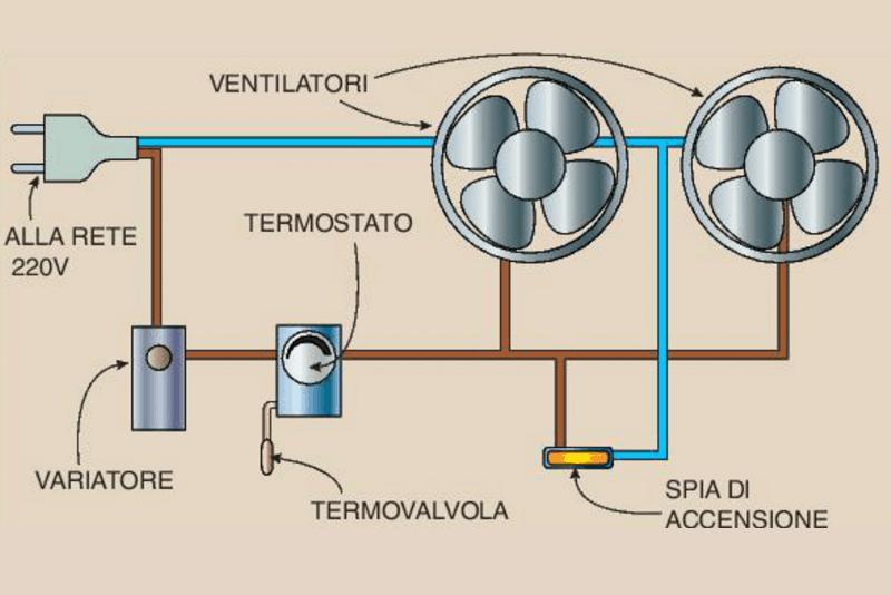 reconhecer aquecedor eletrico