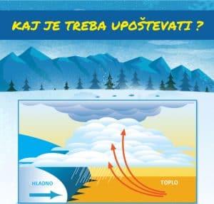 Nasveti in taktike za zimski ribolov